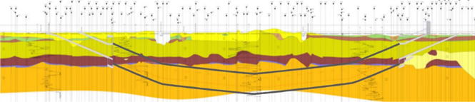 Geotechnical profile along length of tunnel