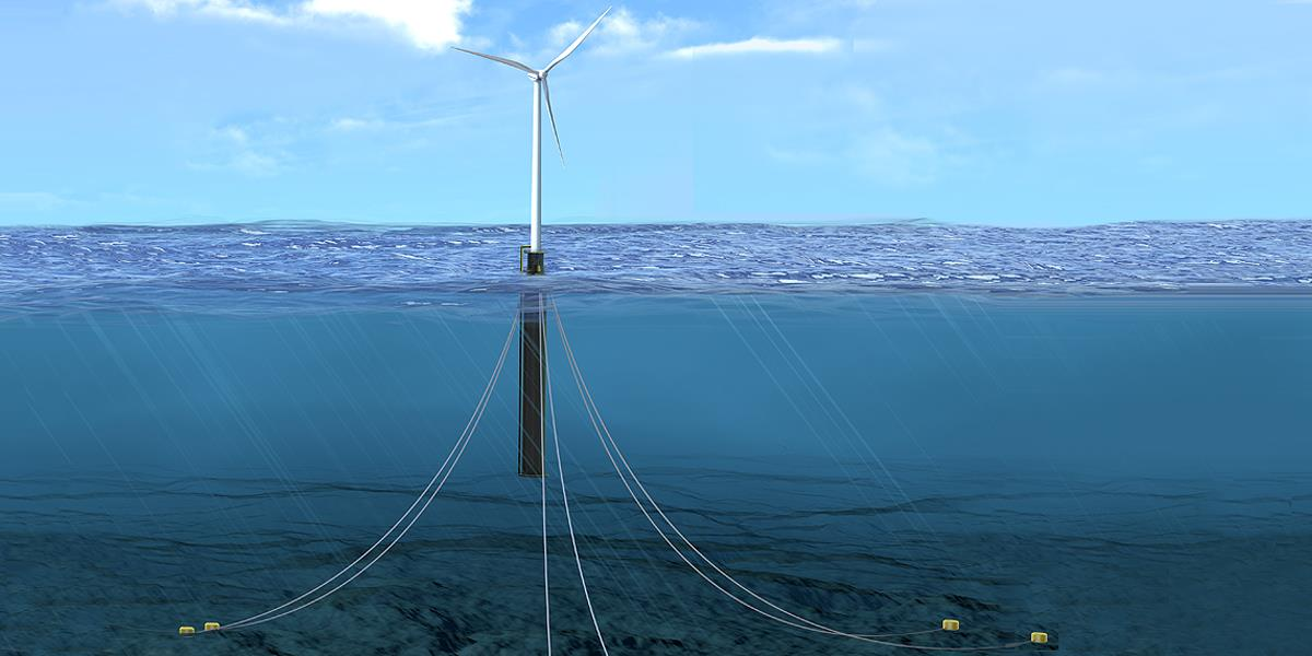 Floating wind mooring system