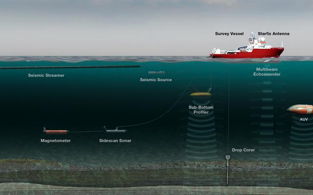 Systems Fugro Equator